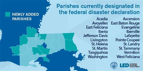 louisiana economy map after the waters recede assessing the impact of louisiana