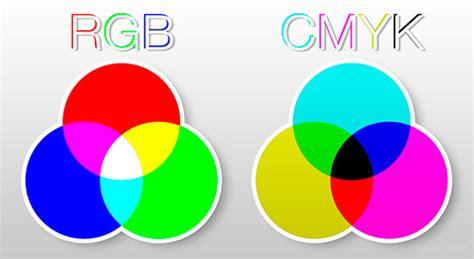 imagenes para web rgb o cmyk imagen s 237 ntesis aditiva de color sistemas rgb y cmyk