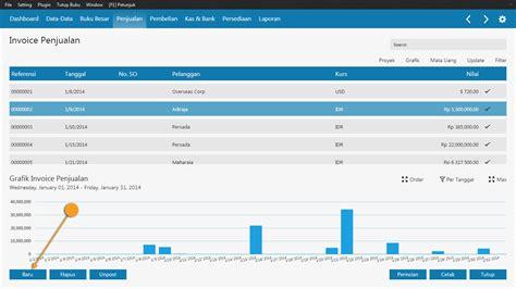 cara membuat invoice dengan php invoice penjualan pt zahir internasional