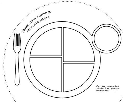 Links Ksc Dietetic Internship Portfolio Food Plate Template
