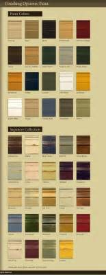 Kitchen Cabinet Paint Colors Pictures Executive Cabinets Eastham Showroom Creative