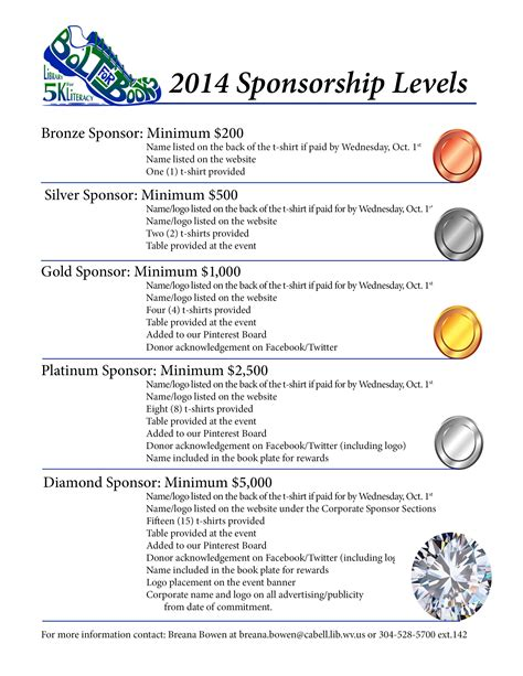 Sponsorship Letter Ideas sponsorship levels bolt for books library 5k for