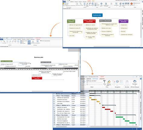 comment faire un diagramme de gantt sur mindview mindview logiciel de mind mapping