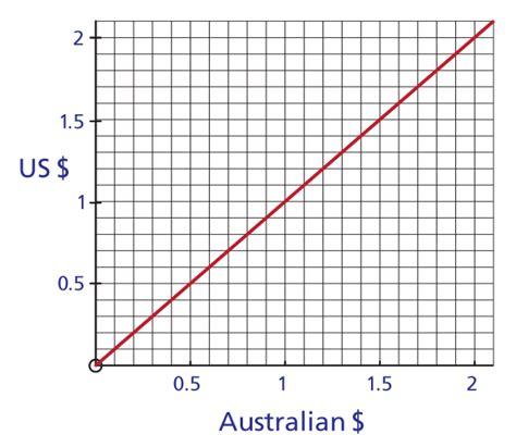 Maths A To Z School A To Z