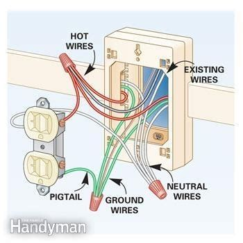 how to wire a junction box diagram fuse box and wiring