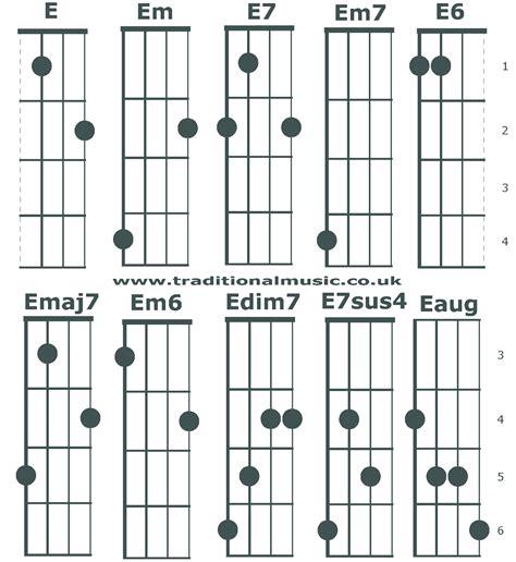 pin chords for ukulele c tuninge em e7 em7 e6 e7b9 emaj7 chords starting e for 5 string banjo in c tuning