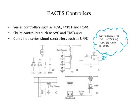 comparison between shunt capacitor and synchronous condenser comparison of shunt capacitor svc and statcom in static voltage stability margin enhancement