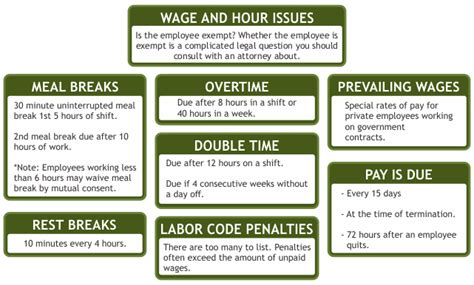california labor code section 226 california labor code section 226 28 images new rate
