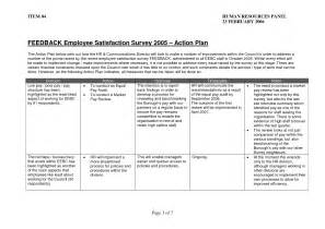best photos of employee action plan template word sample