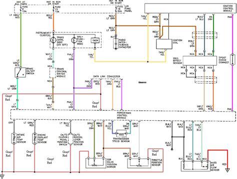 95 mustang fuse box diagram 2010 ford mustang fuse box diagram wiring diagram database