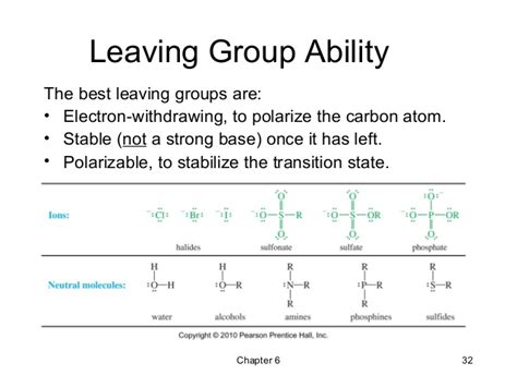 Best To This - 06 alkyl halides nucleophilic substitution and