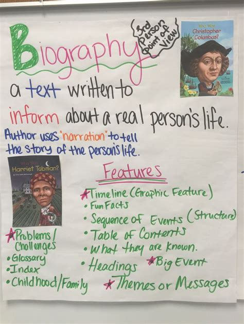 anchor chart for biography and autobiography 1000 images about anchor charts on pinterest context