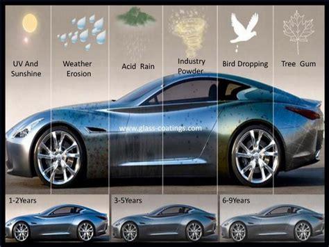 car pro ceramic coat 100ml ceramic car coating car glass coating liquid