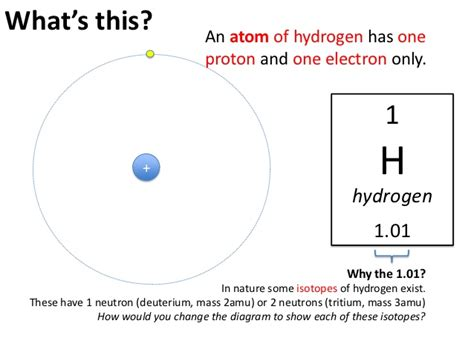 Protons In Hydrogen by Hydrogen Atom How Many Protons Are In A Hydrogen Atom