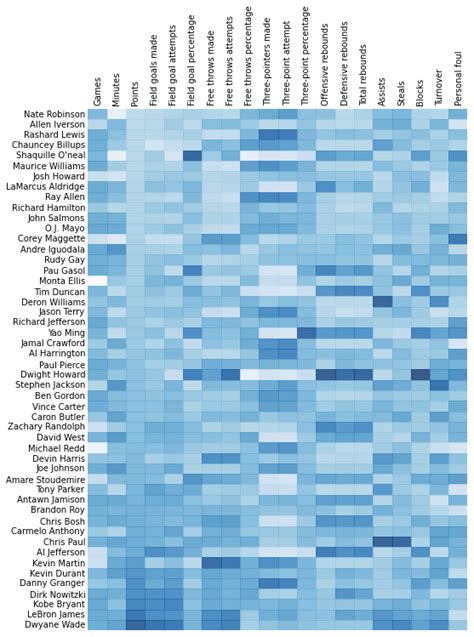 python map exle python heatmap in matplotlib with pcolor stack overflow