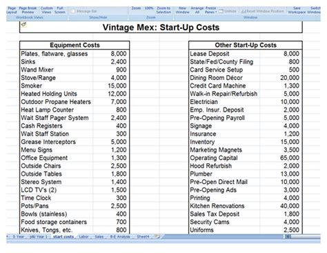 business plan financials guide