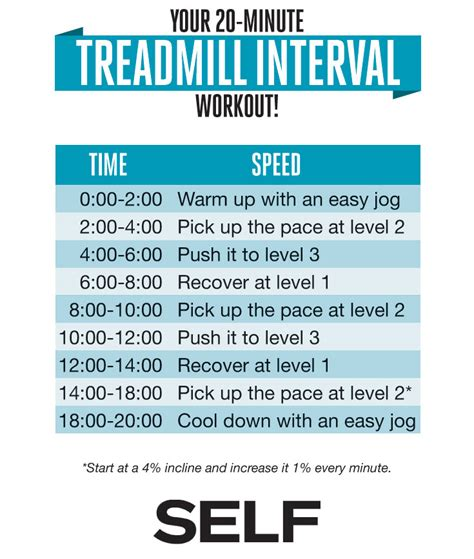 a 20 minute interval treadmill workout