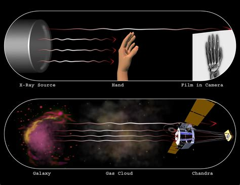 x ray chandra resources x ray astronomy vs medical x rays