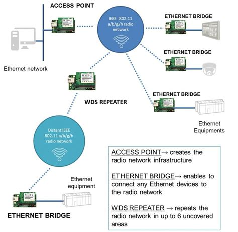 ieee wiring diagram standards k grayengineeringeducation