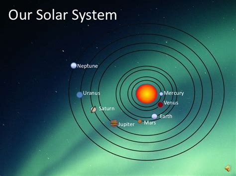 Powerpoint Solar System Project Pics About Space Solar Lighting System Ppt