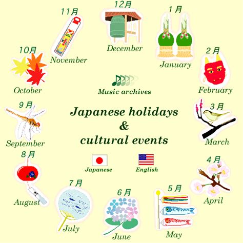 holidays and celebrations mit japanese holidays hypertext