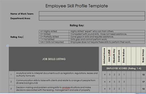 communication profile template employee skill profile template microsoft project