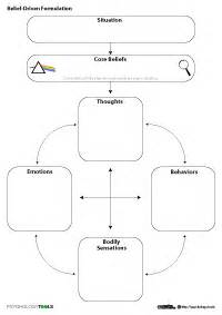 Formulation Template by Cognitive Behavioral Therapy Cbt Resources And