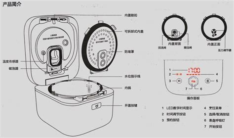 induction cooking distance xiaomi wifi mi induction rice cooker now rice cooking can be smarter and easier 米家压力 ih电饭煲