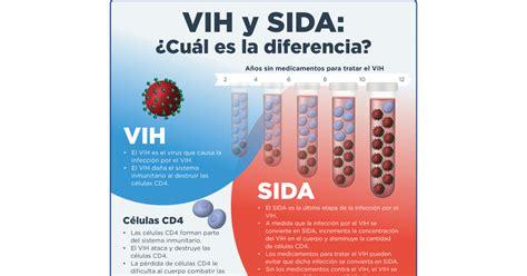imagenes impactantes sobre el sida el vih sida infosida