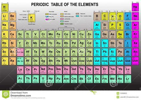 tavola dei numeri periodici tabela peri 243 dica dos elementos foto de stock imagem