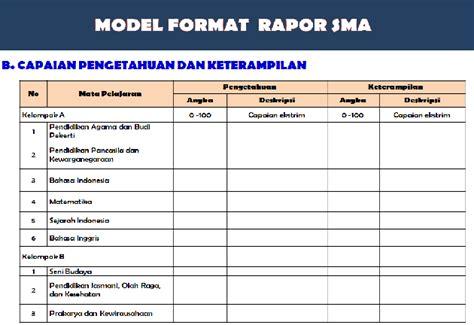format nilai harian kurikulum 2013 aplikasi penilaian kurikulum 2013 pengolah rapor k13