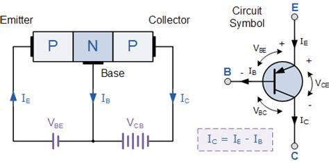 transistor configuration the pnp transistor bjt transistor tutorial