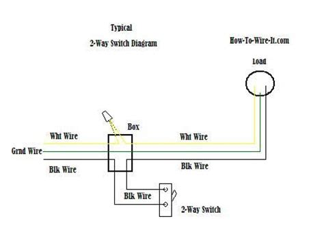17 best images about electrical on thermostats