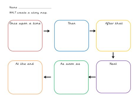 story template ks1 writing story map for ks1 by missmorgans24 teaching