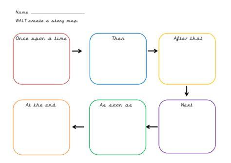 writing story map for ks1 by missmorgans24 teaching