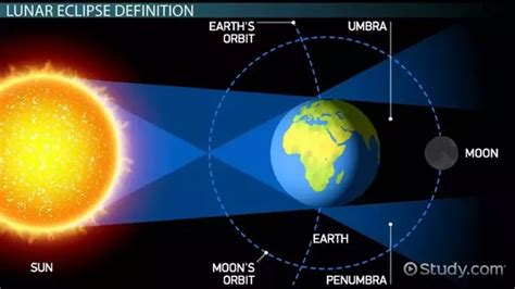 why theory is wrong why is a flat earth theory wrong quora