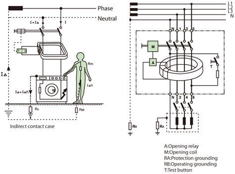 diagram earth leakage circuit breaker image collections