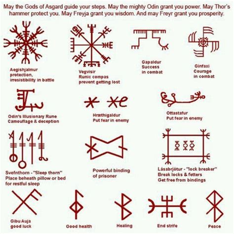 viking tattoos and meanings 17 best images about inspiration on