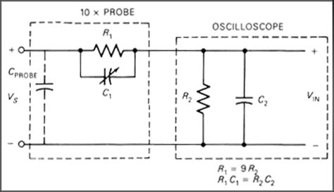 scope capacitor effect scope capacitor effect 28 images capacitor why does capacitance value changes with applied