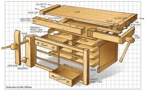 plans shaker workbench plans  wood fired sauna