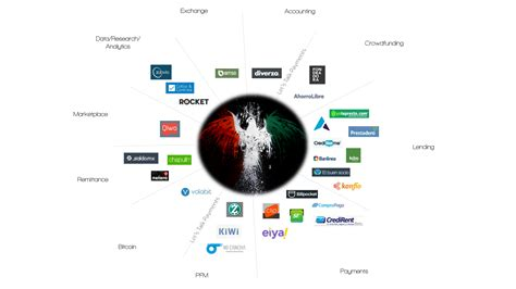 mexico s fintech startups building a competitive ecosystem