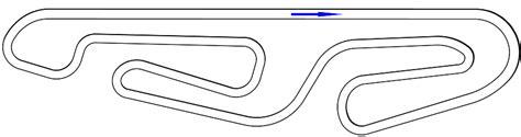 circuito pavia in pista con la c3 max autosupermarket magazine