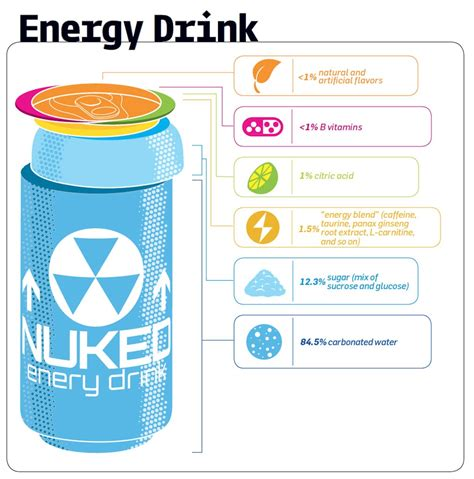 energy drink ingredients what s really in your energy drink eat this not that