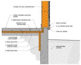 oyster river house foundation no basement less concrete