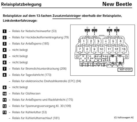 Audi A3 Anzeigesymbole by Kfztechnik Beetle24 De