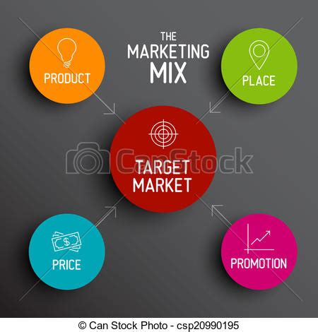 Small Home Plans by Eps Vectors Of 4p Marketing Mix Model Price Product