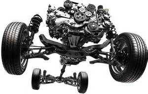 Subaru Legacy Drivetrain Subaru Subaru Technology Symmetrical Awd