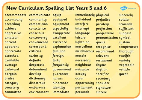 new year spelling words spelling st francis catholic primary school