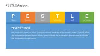 pestle analysis template free pestle analysis powerpoint template