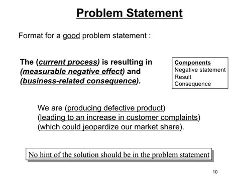 Conducting Effective Meetings Problem Statement Template Powerpoint